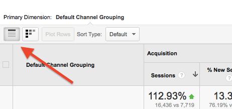 Google Analytics Benchmark Report icons